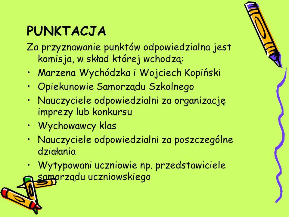 PUNKTACJA Za przyznawanie punktów odpowiedzialna jest komisja, w skład której wchodzą: Marzena Wychódzka i Wojciech Kopiński.