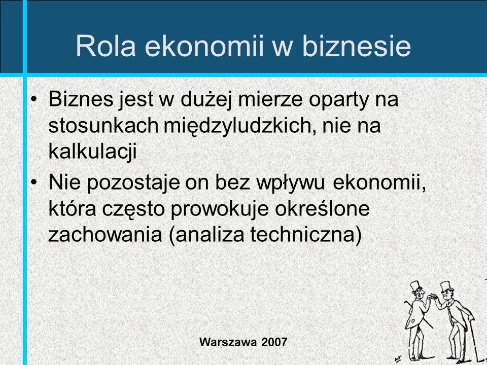 Rola ekonomii w biznesie