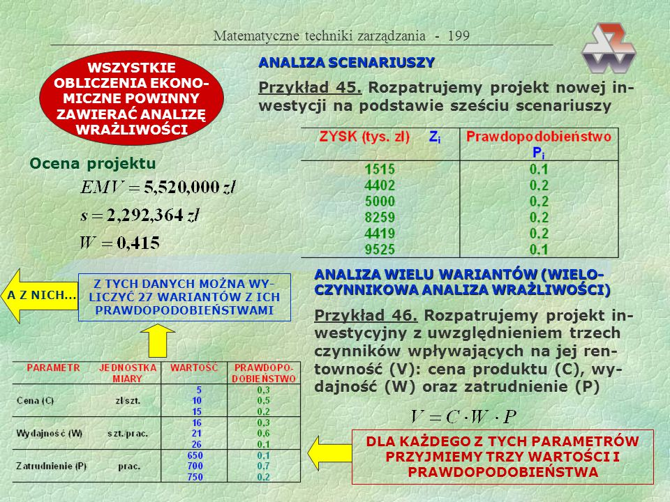 Matematyczne techniki zarządzania - 199