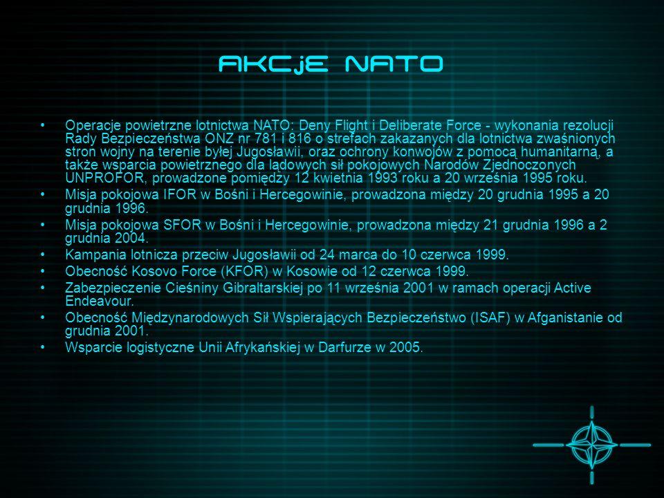 Akcje NATO
