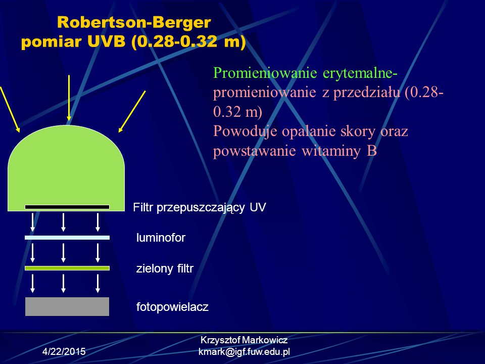 Robertson-Berger pomiar UVB (0.28-0.32 m)