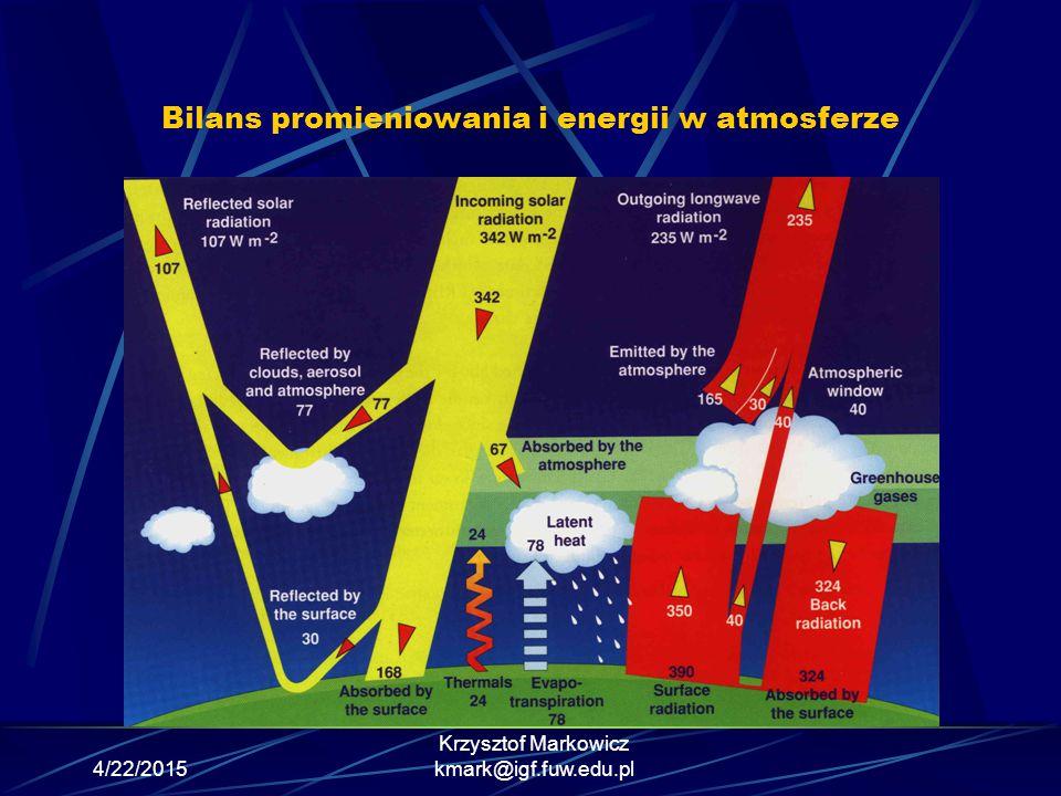 Bilans promieniowania i energii w atmosferze