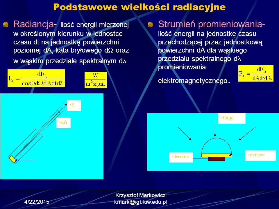 Podstawowe wielkości radiacyjne