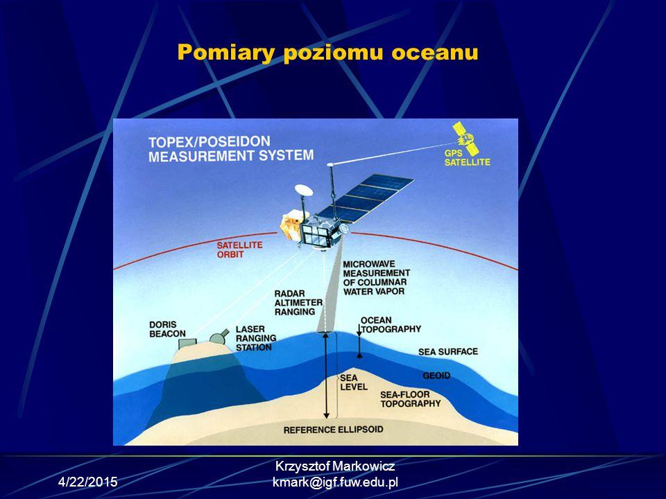 Pomiary poziomu oceanu