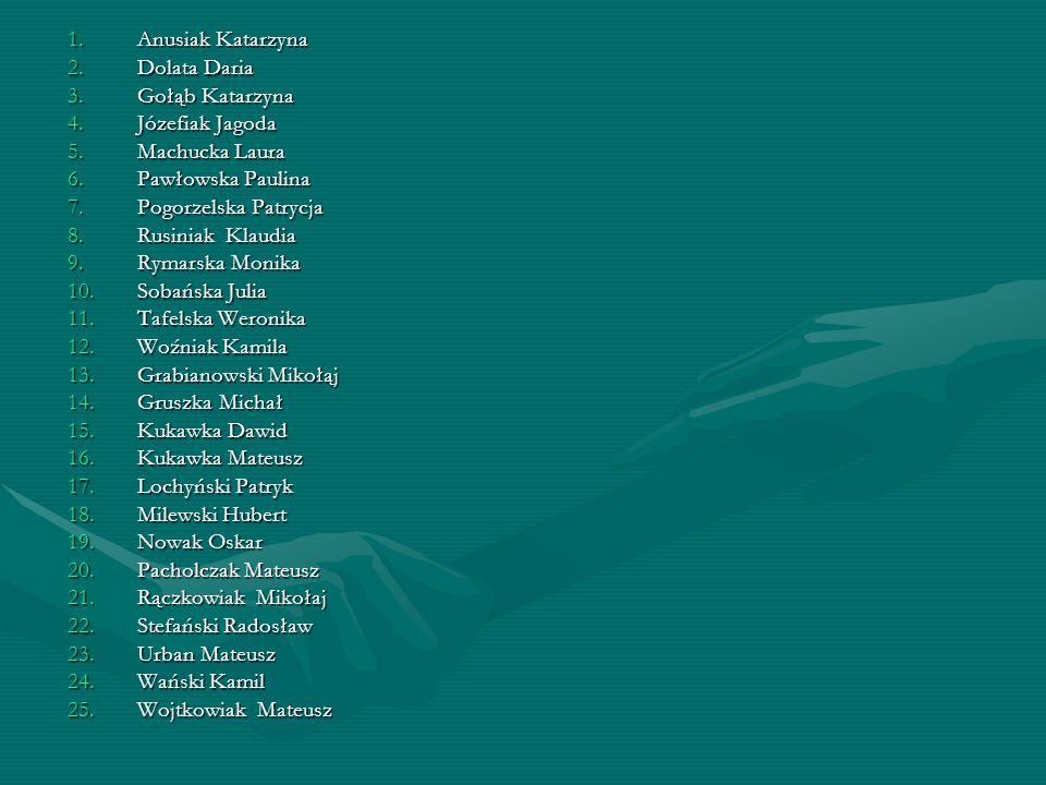 Anusiak Katarzyna Dolata Daria. Gołąb Katarzyna. Józefiak Jagoda. Machucka Laura. Pawłowska Paulina.
