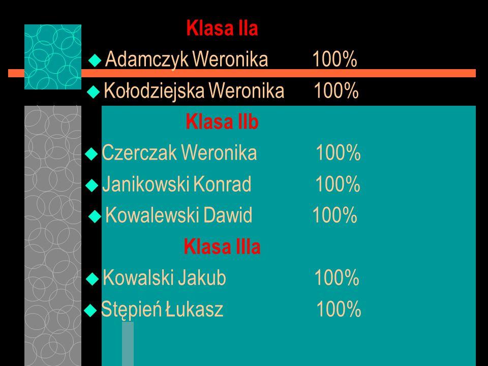 Kołodziejska Weronika 100%