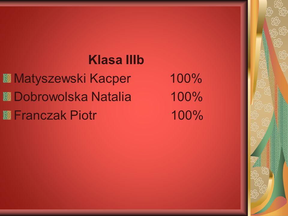 Klasa IIIb Matyszewski Kacper 100% Dobrowolska Natalia 100% Franczak Piotr 100%