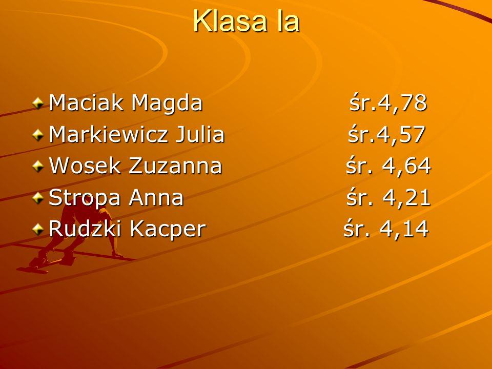 Klasa Ia Maciak Magda śr.4,78 Markiewicz Julia śr.4,57