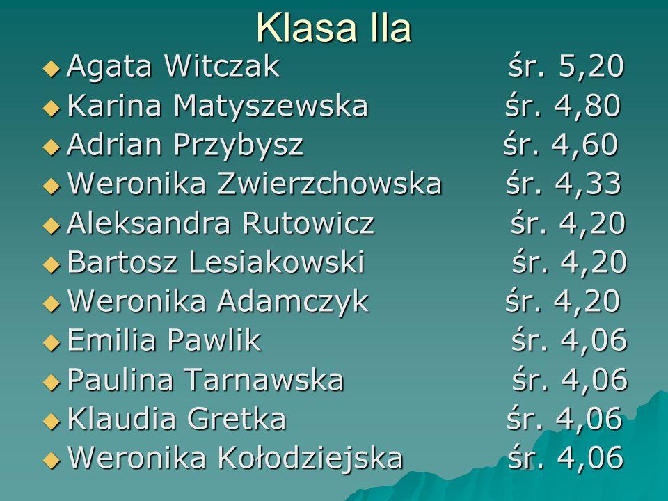 Klasa IIa Agata Witczak śr. 5,20 Karina Matyszewska śr. 4,80