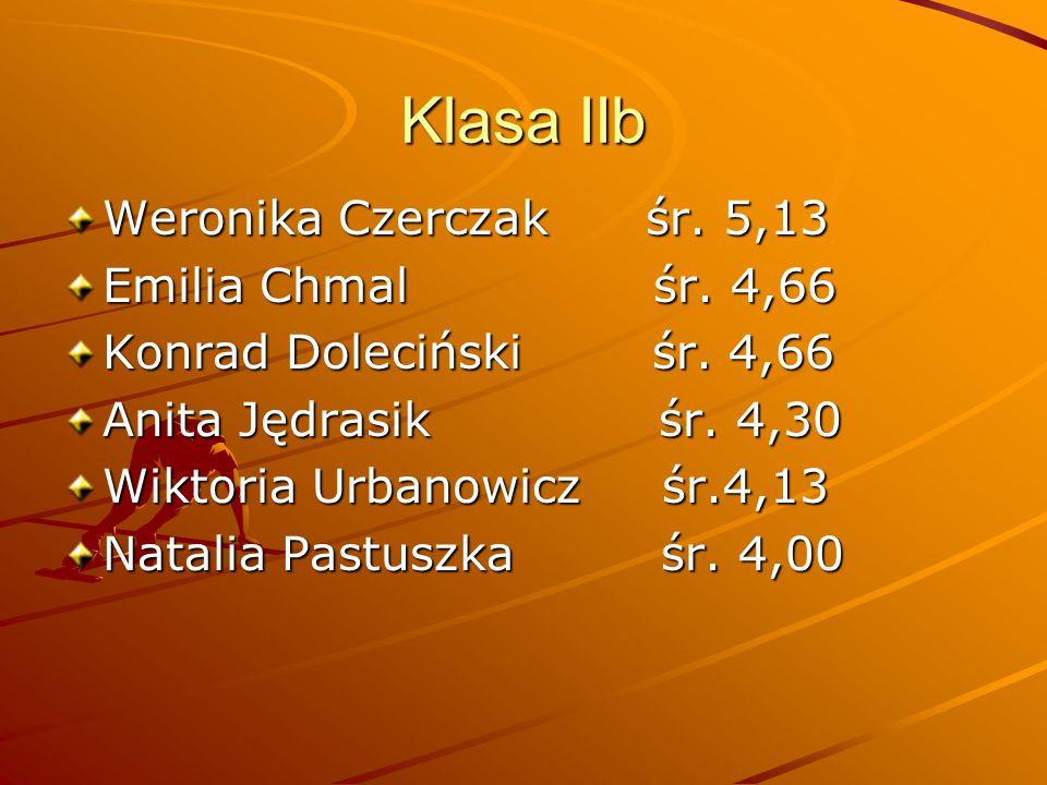 Klasa IIb Weronika Czerczak śr. 5,13 Emilia Chmal śr. 4,66