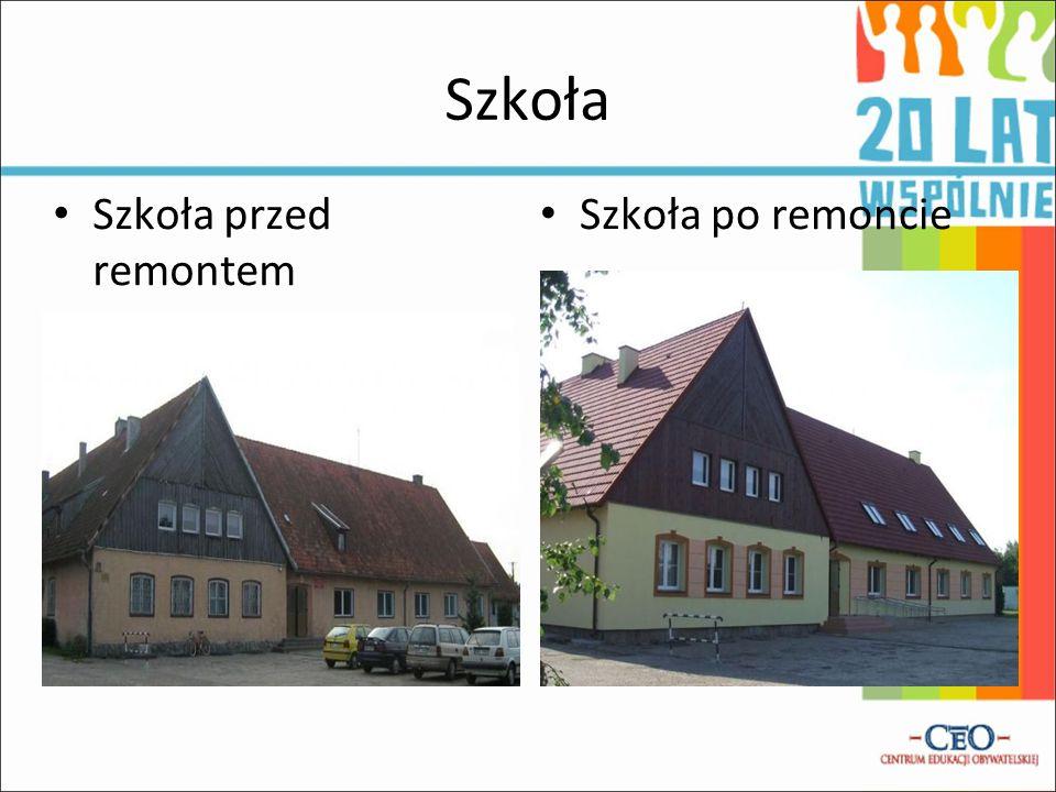 Szkoła Szkoła przed remontem Szkoła po remoncie