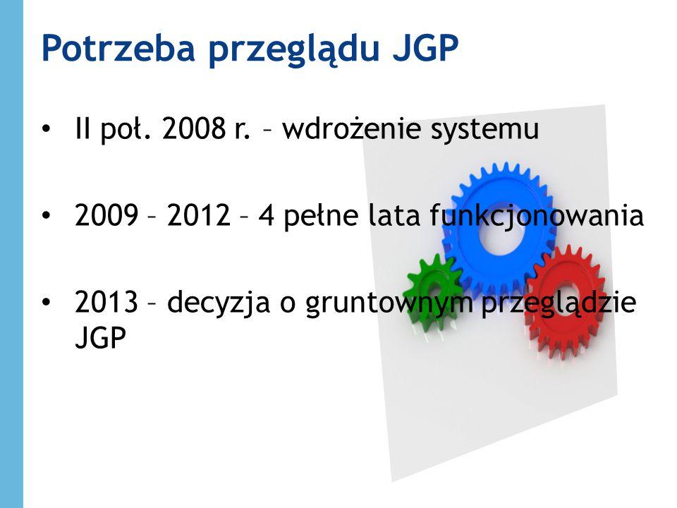 Potrzeba przeglądu JGP