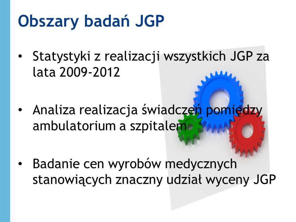 Obszary badań JGP Statystyki z realizacji wszystkich JGP za lata 2009-2012. Analiza realizacja świadczeń pomiędzy ambulatorium a szpitalem.