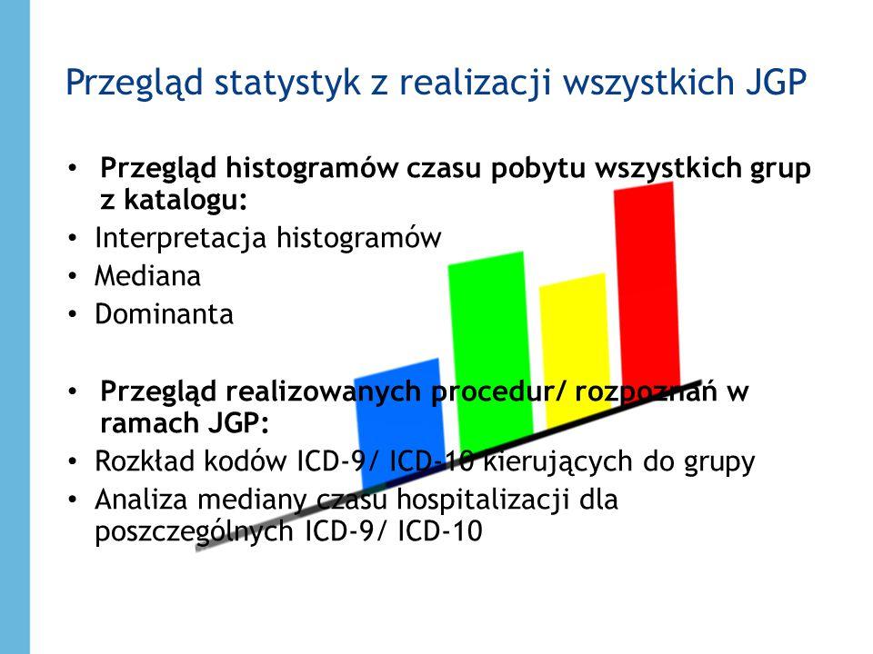 Przegląd statystyk z realizacji wszystkich JGP