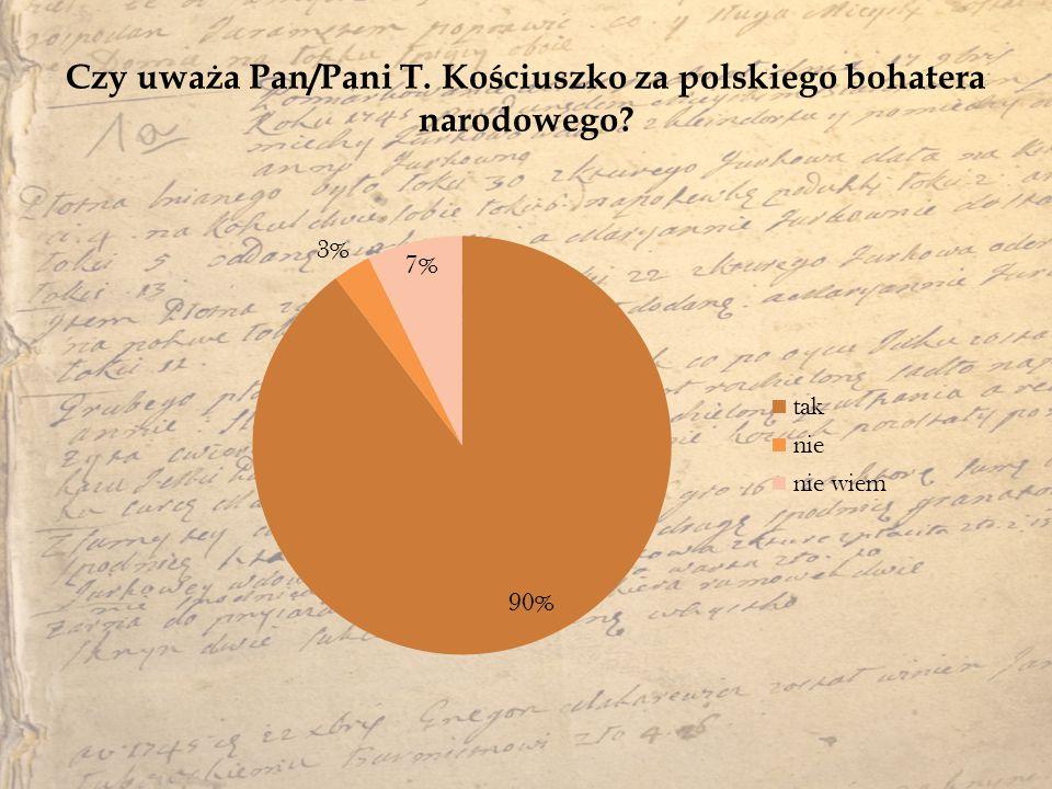 Czy uważa Pan/Pani T. Kościuszko za polskiego bohatera narodowego