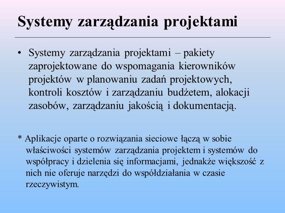 Systemy zarządzania projektami