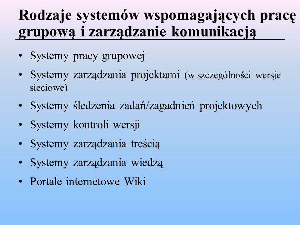 Rodzaje systemów wspomagających pracę grupową i zarządzanie komunikacją