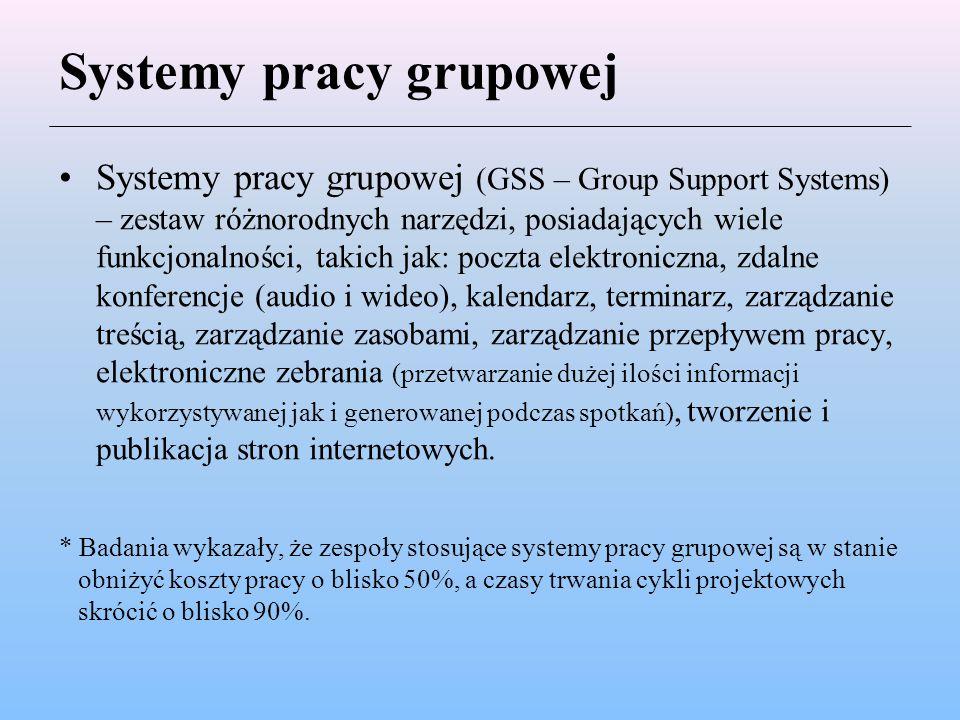 Systemy pracy grupowej