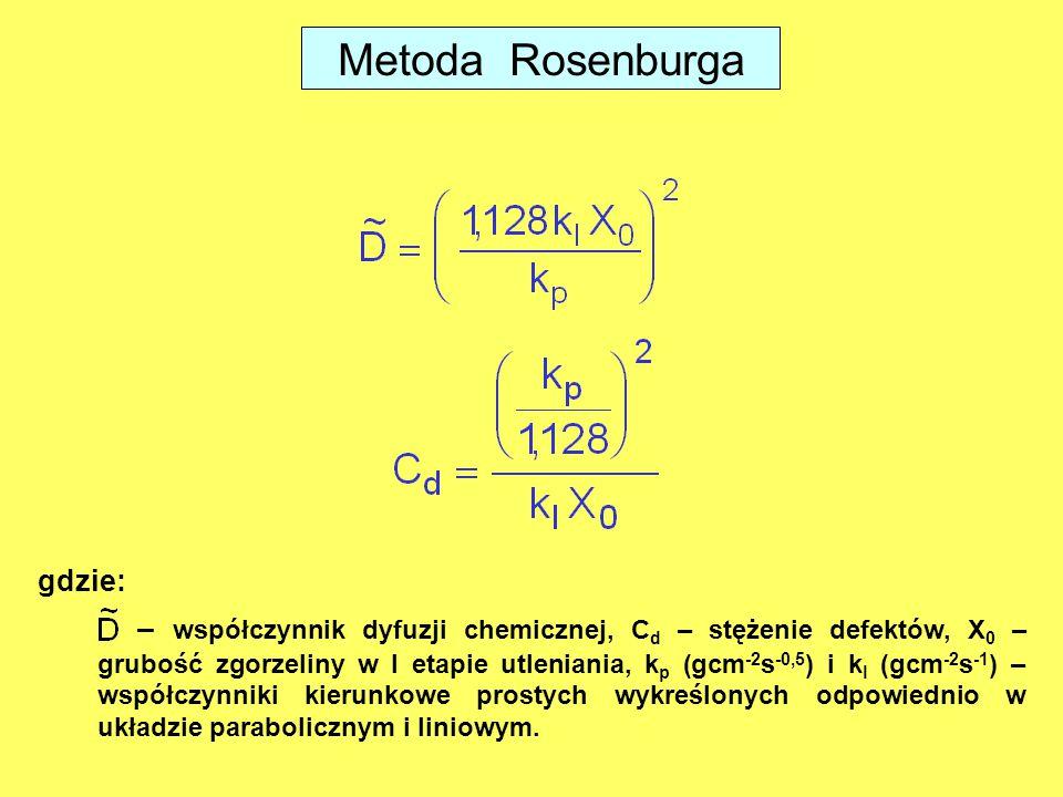 Metoda Rosenburga gdzie:
