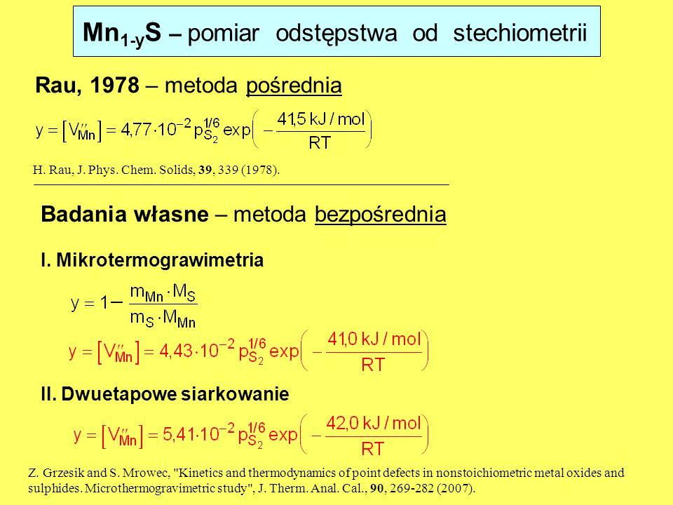 Mn1-yS – pomiar odstępstwa od stechiometrii