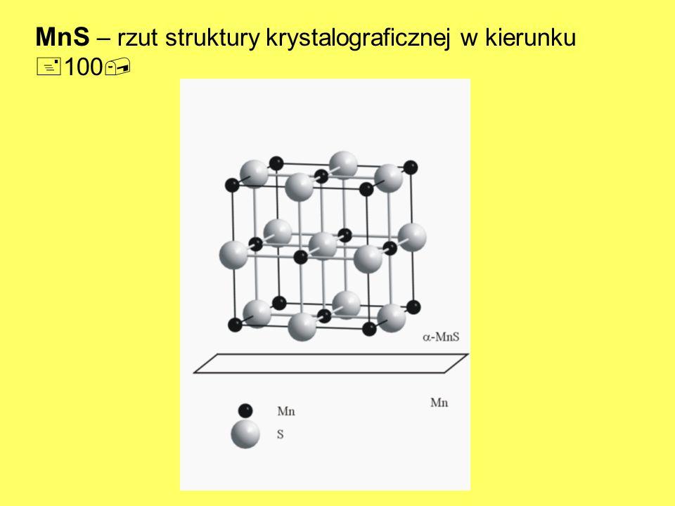 MnS – rzut struktury krystalograficznej w kierunku +100,