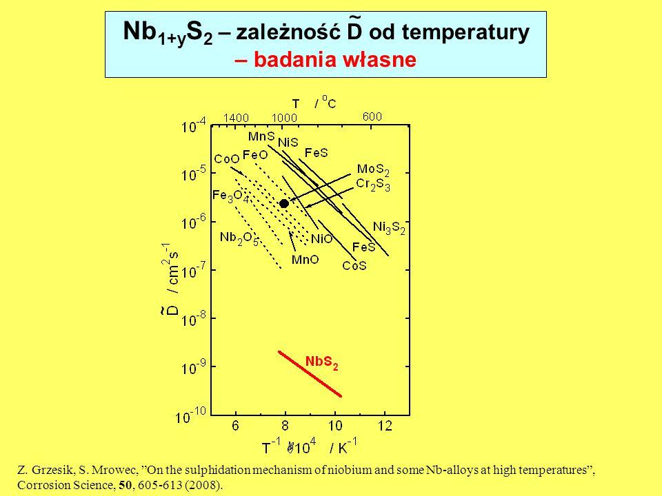 Nb1+yS2 – zależność D od temperatury