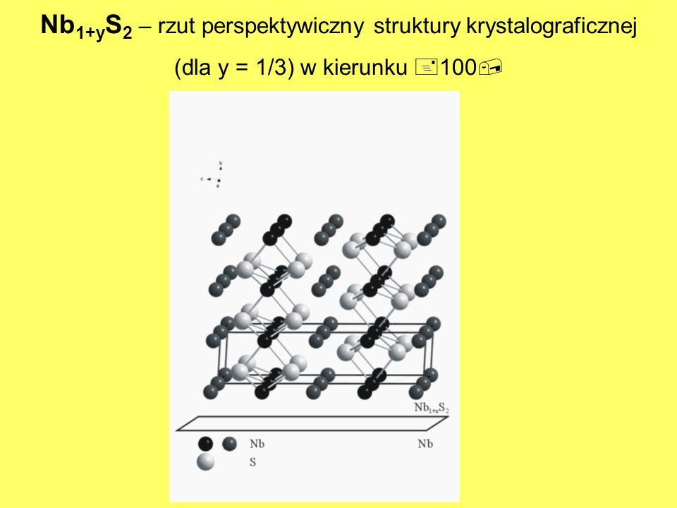 Nb1+yS2 – rzut perspektywiczny struktury krystalograficznej