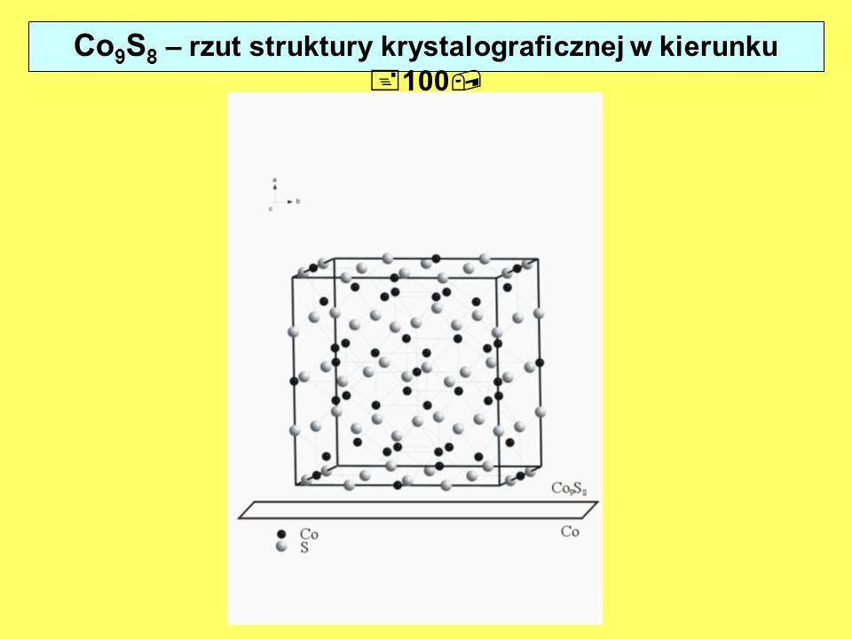 Co9S8 – rzut struktury krystalograficznej w kierunku +100,