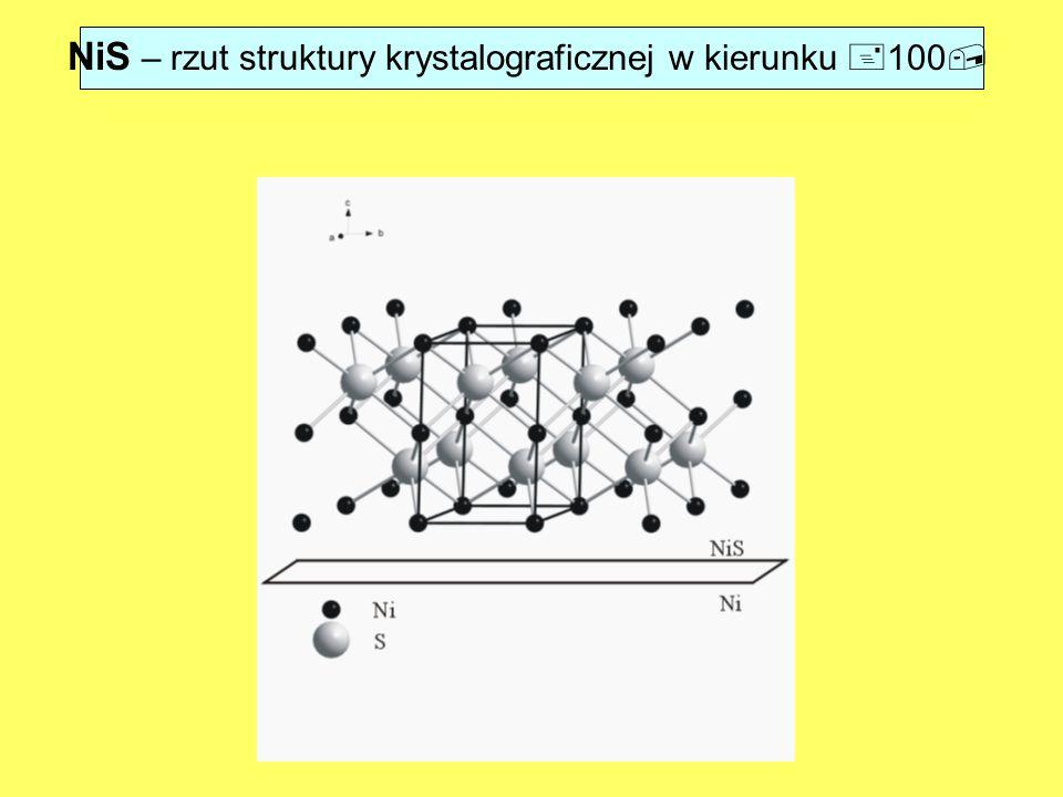 NiS – rzut struktury krystalograficznej w kierunku +100,