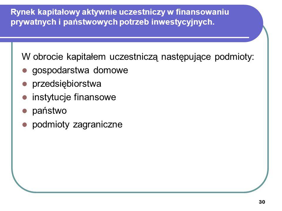 W obrocie kapitałem uczestniczą następujące podmioty: