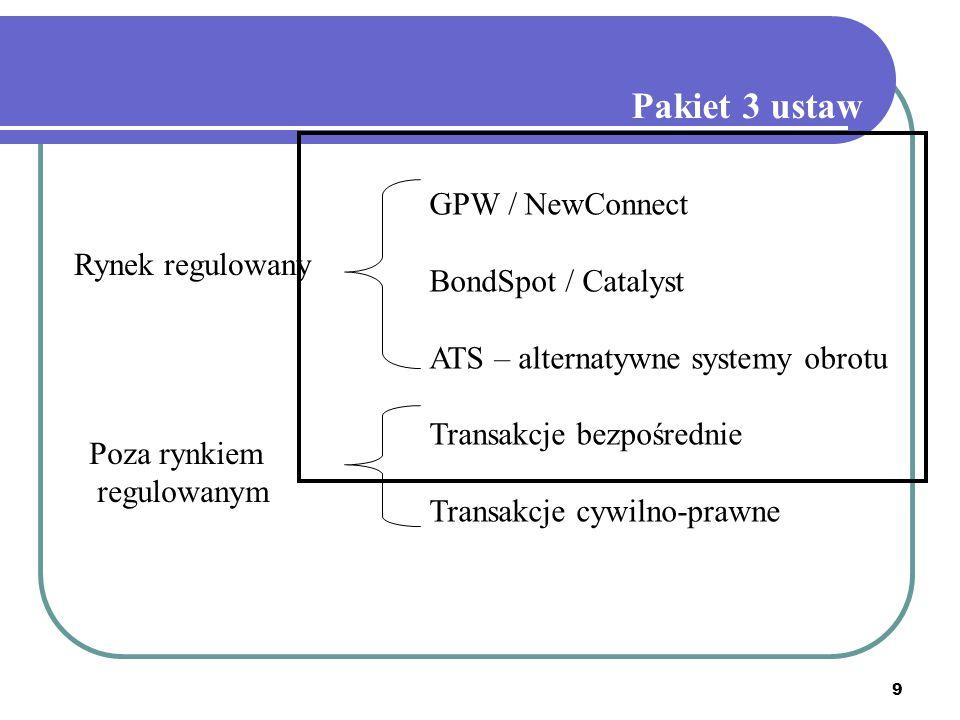 Pakiet 3 ustaw GPW / NewConnect BondSpot / Catalyst Rynek regulowany
