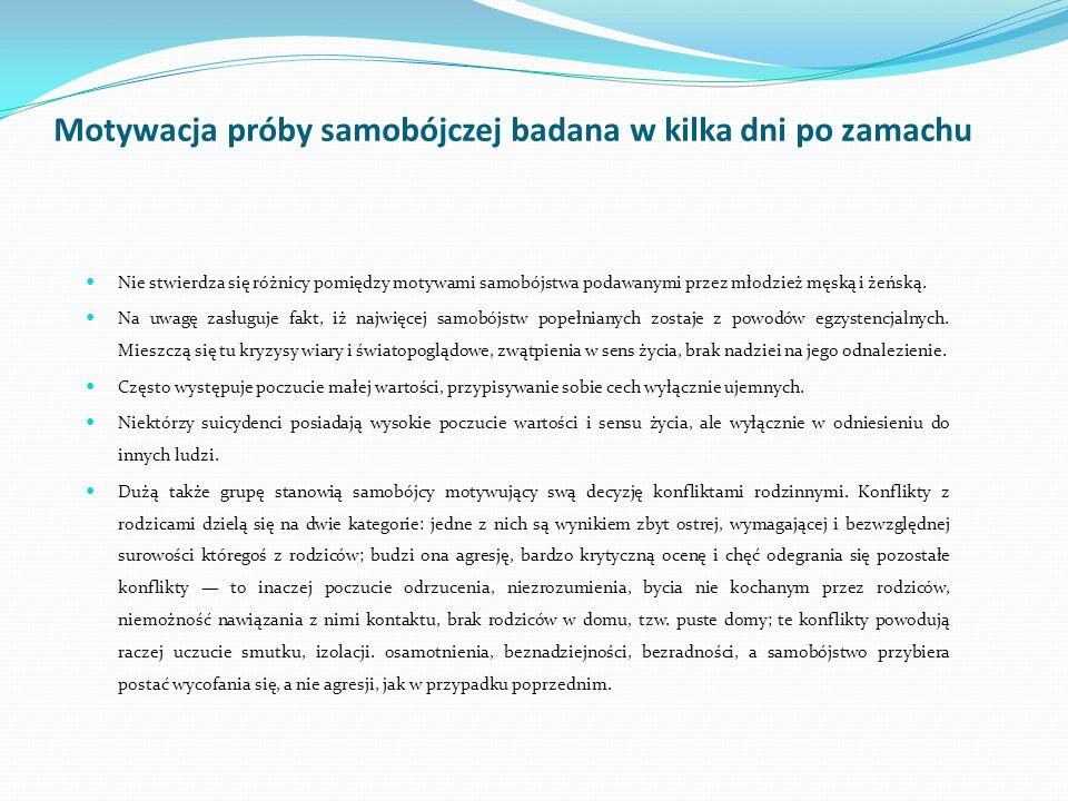 Motywacja próby samobójczej badana w kilka dni po zamachu
