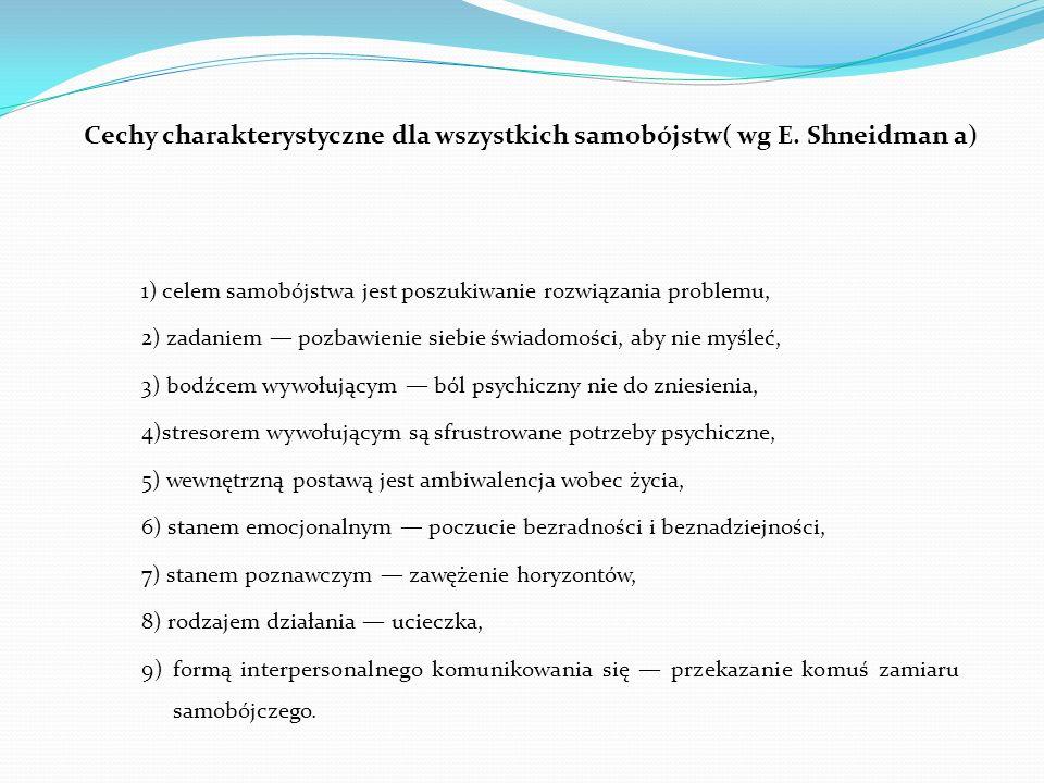 Cechy charakterystyczne dla wszystkich samobójstw( wg E. Shneidman a)