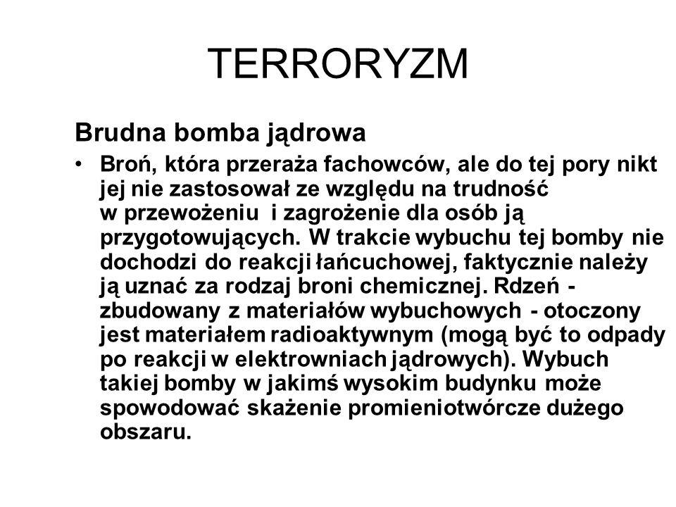 TERRORYZM Brudna bomba jądrowa