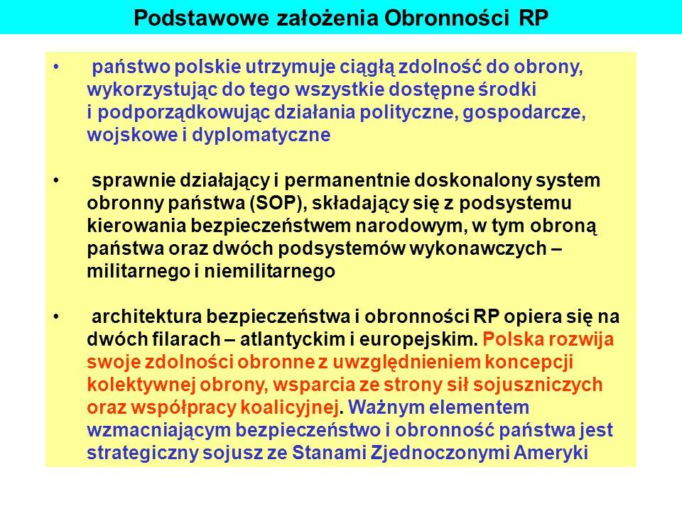 Podstawowe założenia Obronności RP