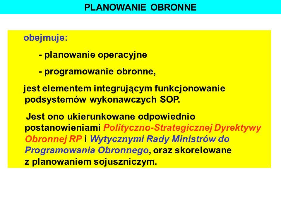 PLANOWANIE OBRONNE obejmuje: - planowanie operacyjne. - programowanie obronne,