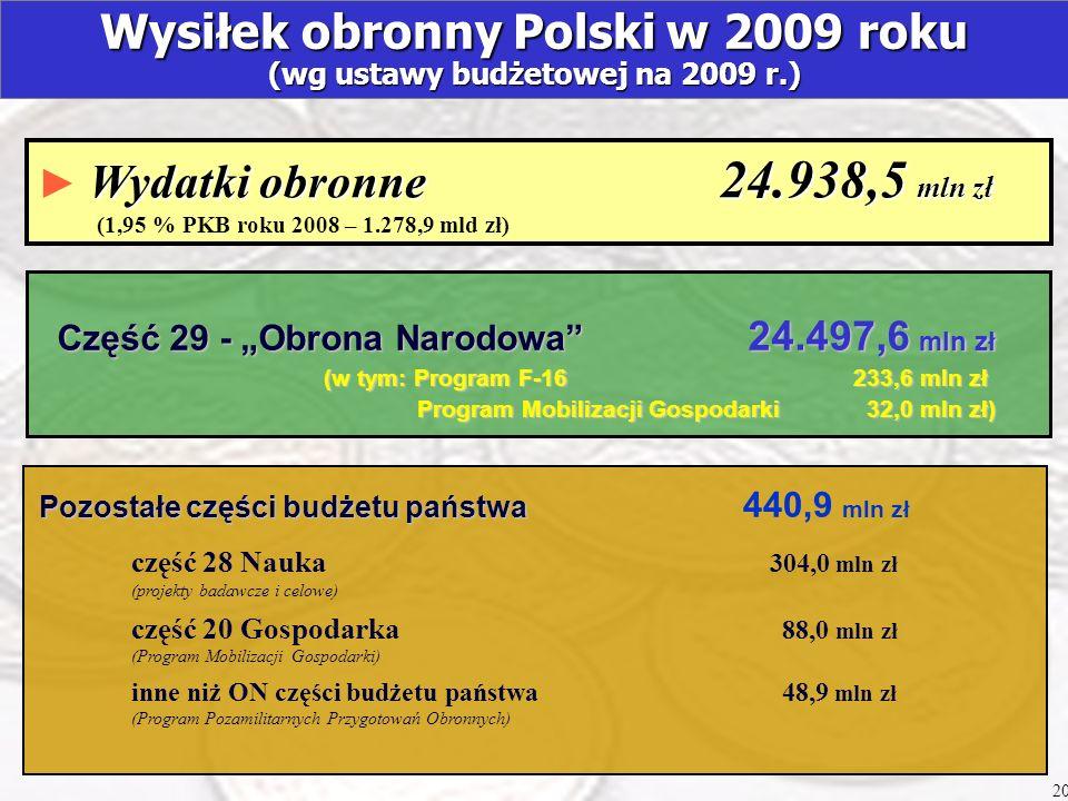 Wysiłek obronny Polski w 2009 roku (wg ustawy budżetowej na 2009 r.)