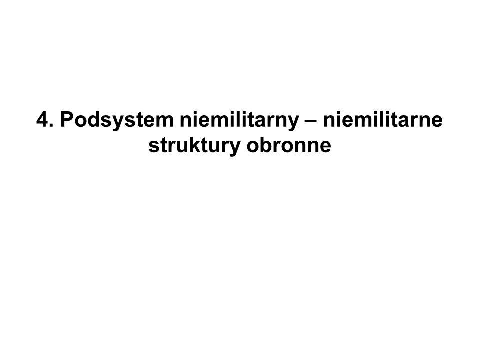 4. Podsystem niemilitarny – niemilitarne struktury obronne