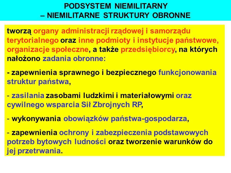 PODSYSTEM NIEMILITARNY – NIEMILITARNE STRUKTURY OBRONNE