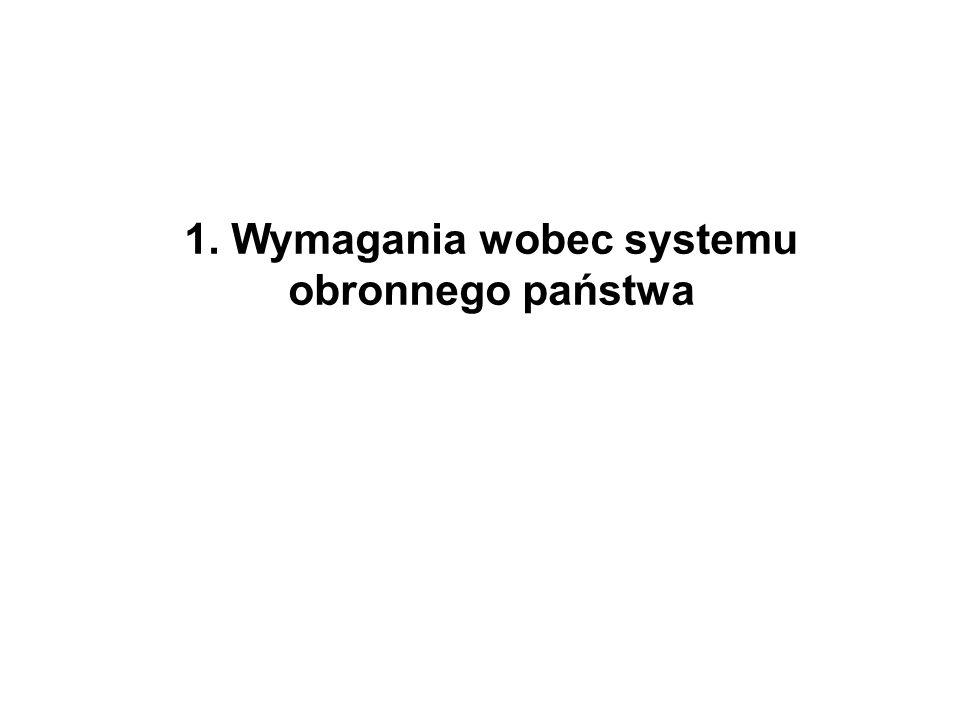 1. Wymagania wobec systemu obronnego państwa