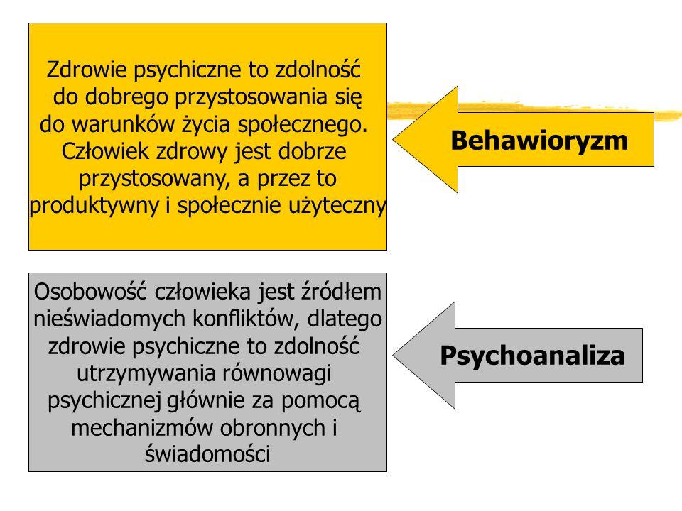 Behawioryzm Psychoanaliza