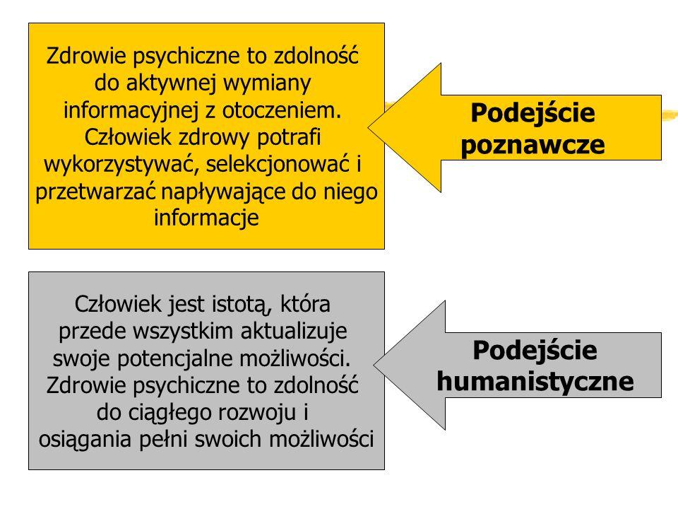Podejście poznawcze Podejście humanistyczne