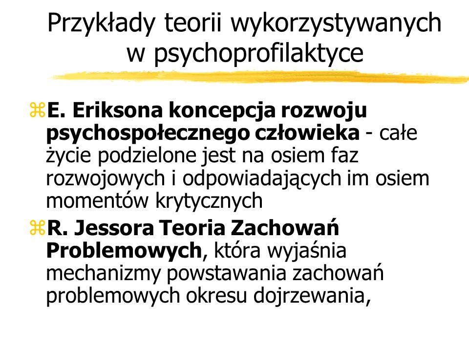 Przykłady teorii wykorzystywanych w psychoprofilaktyce