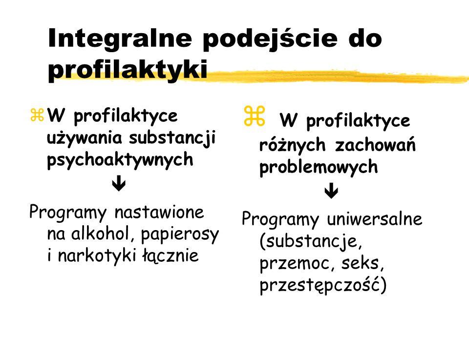 Integralne podejście do profilaktyki