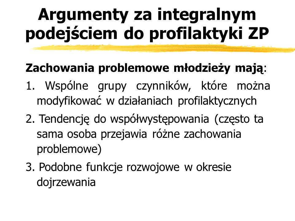 Argumenty za integralnym podejściem do profilaktyki ZP