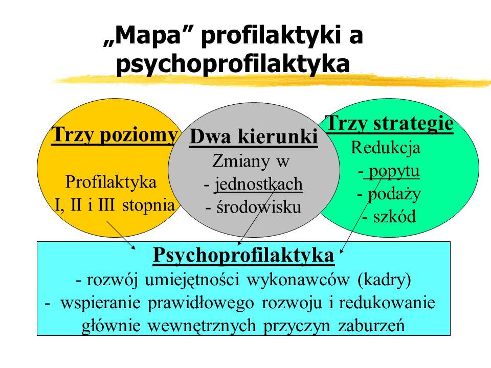 """Mapa profilaktyki a psychoprofilaktyka"