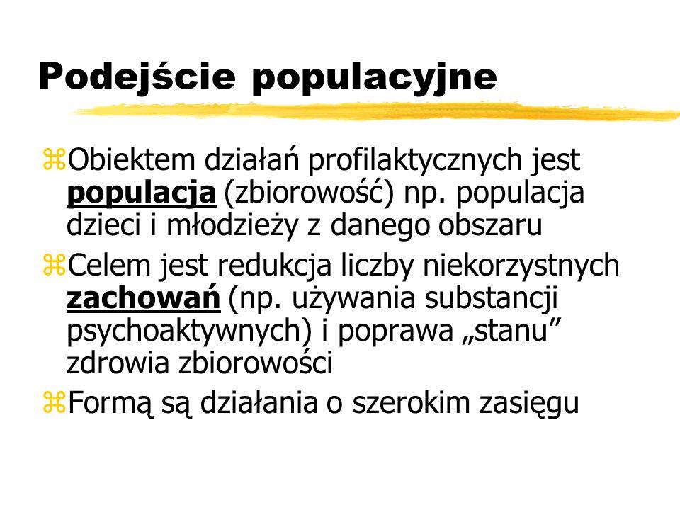 Podejście populacyjne