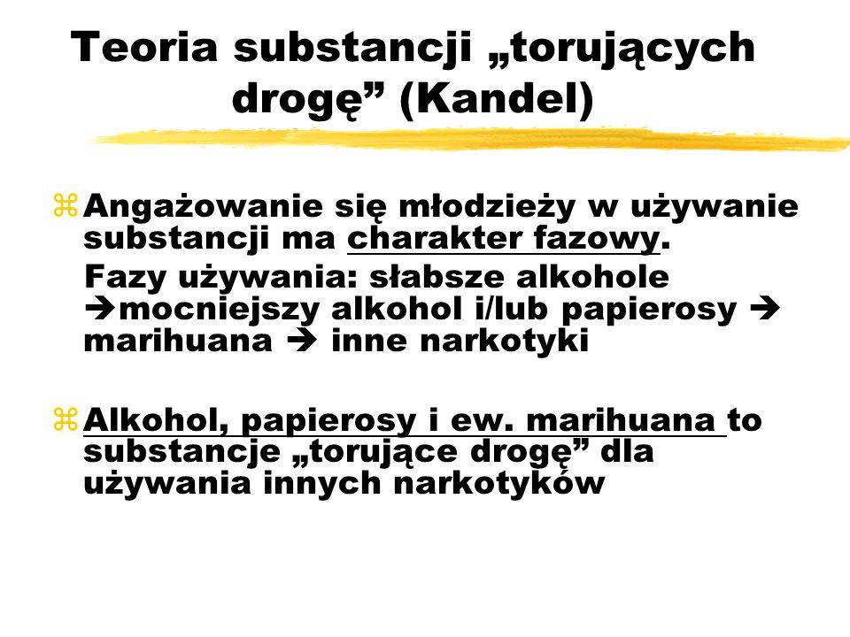 """Teoria substancji """"torujących drogę (Kandel)"""