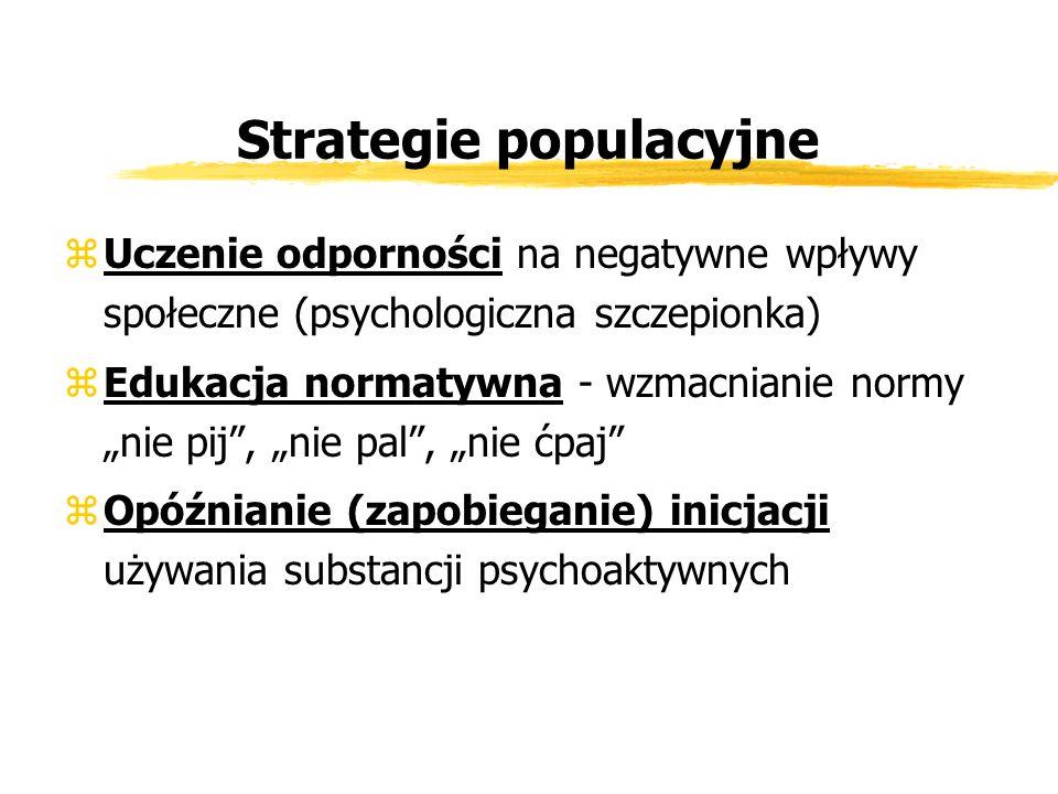 Strategie populacyjne