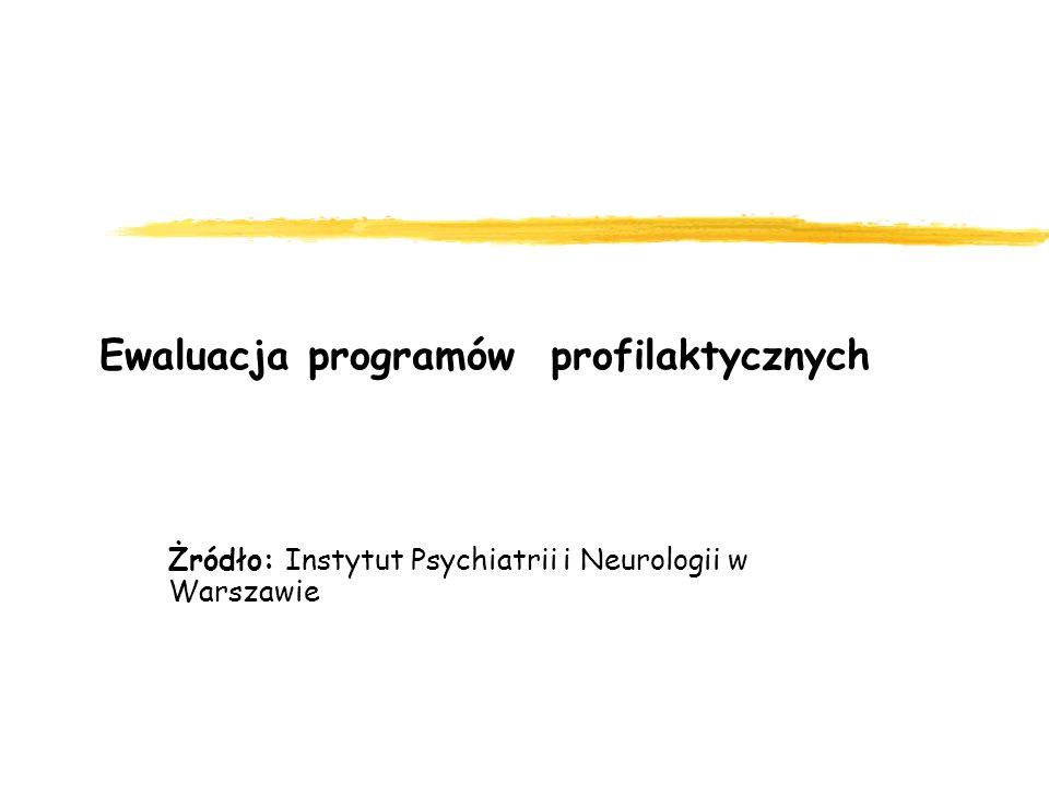 Ewaluacja programów profilaktycznych